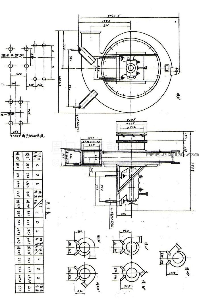 三,主要组成部分的结构特征        1,叶轮:本风机的叶轮采用
